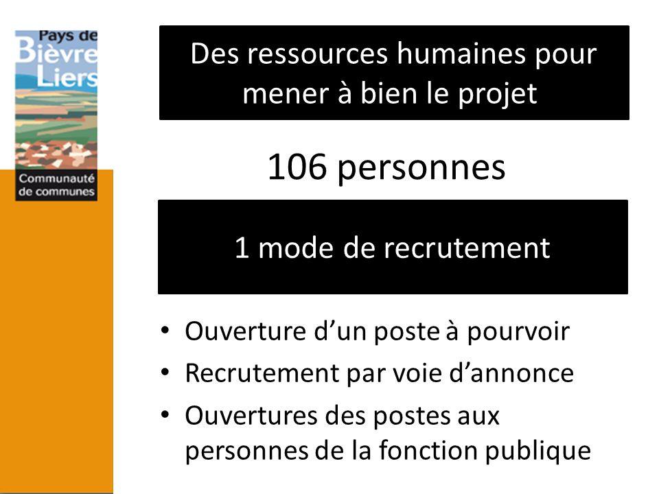 Effectif des personnes travaillant à la communauté de communes 106 personnes Des ressources humaines pour mener à bien le projet 1 mode de recrutement