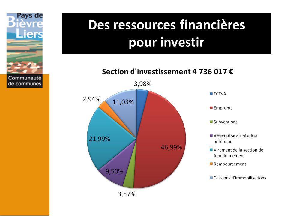 Effectif des personnes travaillant à la communauté de communes Des ressources financières pour investir