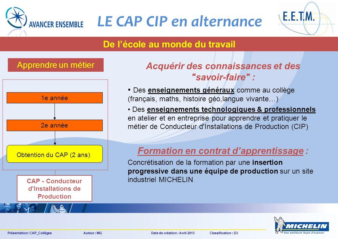 LE CAP CIP en alternance De lécole au monde du travail Apprendre un métier 1e année 2e année Obtention du CAP (2 ans) CAP - Conducteur d'Installations