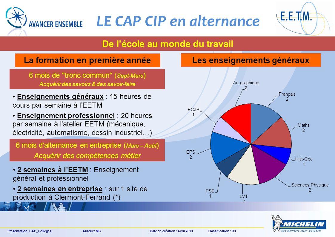 LE CAP CIP en alternance De lécole au monde du travail La formation en première année 6 mois de