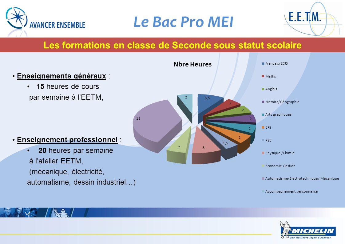 Le Bac Pro MEI Les formations en classe de Seconde sous statut scolaire Enseignements généraux : 15 heures de cours par semaine à lEETM, Enseignement