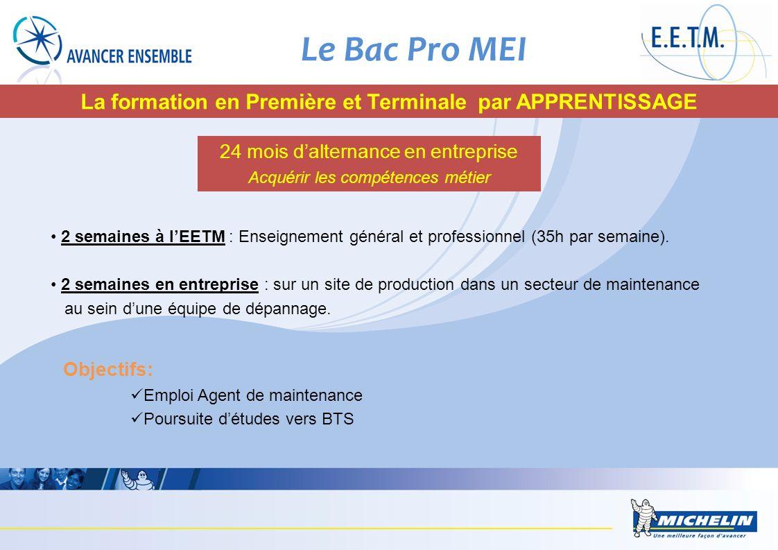 Le Bac Pro MEI La formation en Première et Terminale par APPRENTISSAGE 24 mois dalternance en entreprise Acquérir les compétences métier 2 semaines à