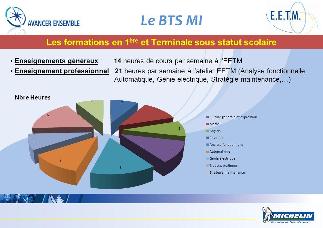 Le BTS MI Les formations en 1 ère et Terminale sous statut scolaire Enseignements généraux : 14 heures de cours par semaine à lEETM Enseignement profe