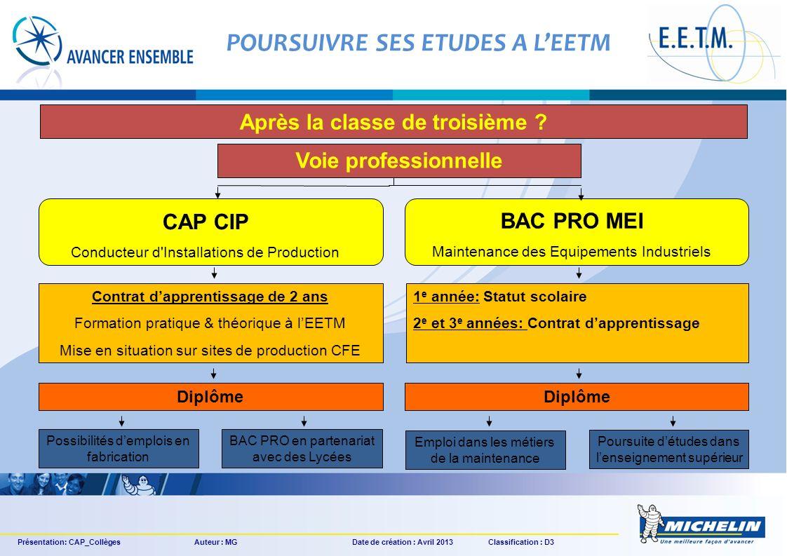 POURSUIVRE SES ETUDES A LEETM Contrat dapprentissage de 2 ans Formation pratique & théorique à lEETM Mise en situation sur sites de production CFE CAP