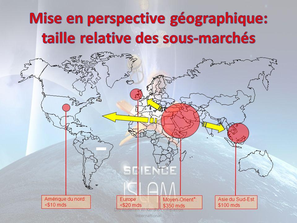Moyen-Orient * : $350 mds Europe: <$20 mds Asie du Sud-Est: $100 mds Amérique du nord: <$10 mds Dib Abdallah Al-Kerdieh - Relation International