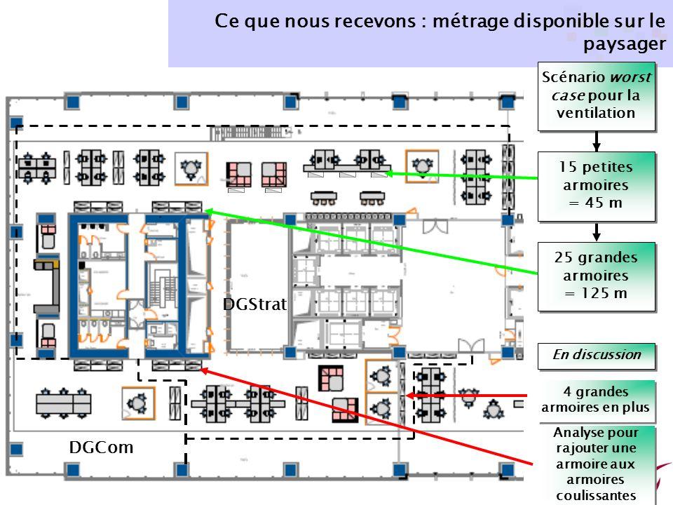Page 5 Ce que nous recevons : métrage disponible sur le paysager DGCom DGStrat Scénario worst case pour la ventilation 15 petites armoires = 45 m 15 p