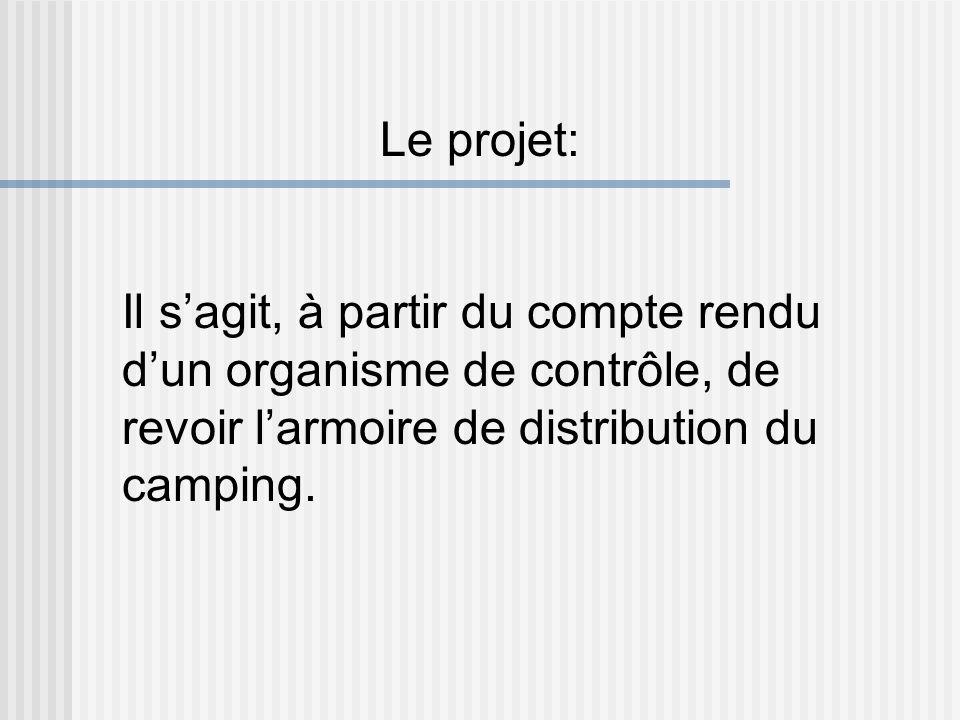 Le projet: Il sagit, à partir du compte rendu dun organisme de contrôle, de revoir larmoire de distribution du camping.