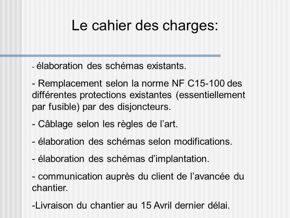 - élaboration des schémas existants. - Remplacement selon la norme NF C15-100 des différentes protections existantes (essentiellement par fusible) par