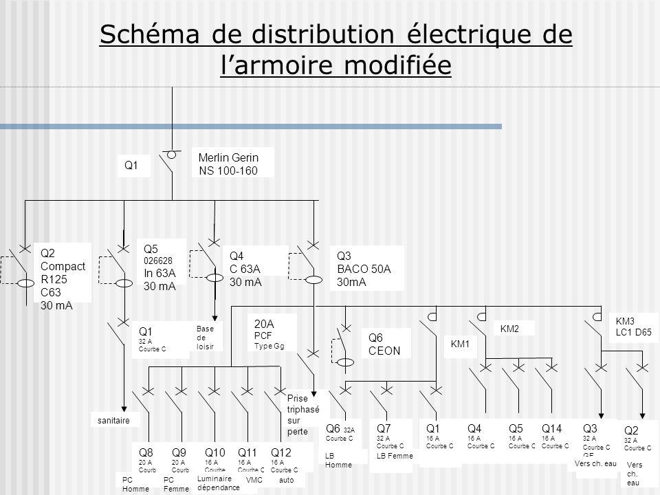 Schéma de distribution électrique de larmoire modifiée Prise triphasé sur perte Merlin Gerin NS 100-160 Q1 Q5 026628 In 63A 30 mA Q4 C 63A 30 mA Q1 32