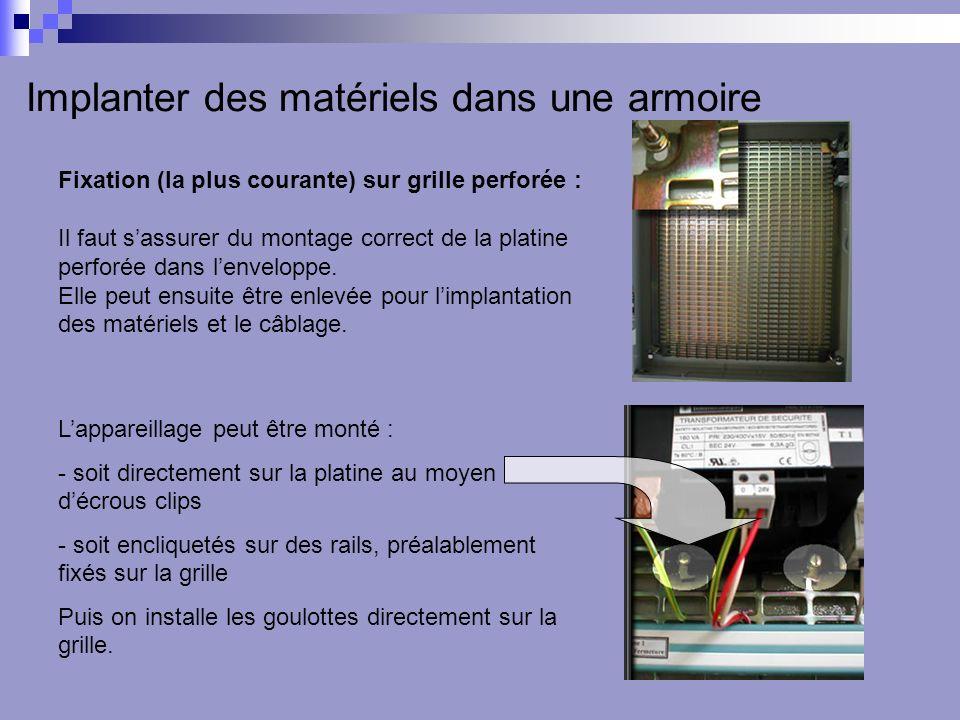 Implanter des matériels dans une armoire Fixation (la plus courante) sur grille perforée : Il faut sassurer du montage correct de la platine perforée dans lenveloppe.