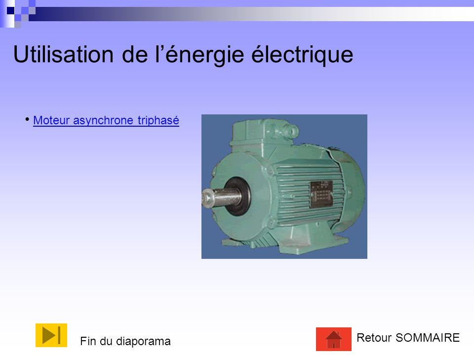 Utilisation de lénergie électrique Moteur asynchrone triphasé Retour SOMMAIRE Fin du diaporama