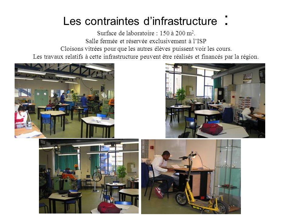 Les contraintes dinfrastructure : Surface de laboratoire : 150 à 200 m 2.