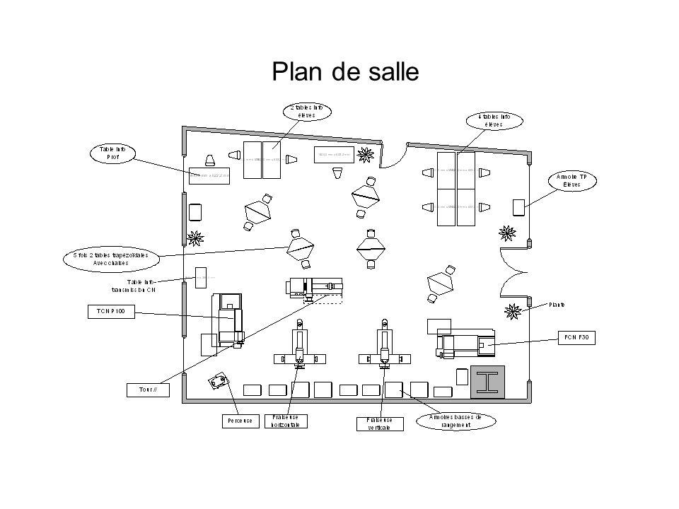 Les besoins du laboratoire en mobilier : 4 armoires basses 2 tablettes 4 armoires basses 7 tiroirs 12 tables trapézoïdales avec 24 chaises 8 tables informatiques avec caissons 1 vitrine