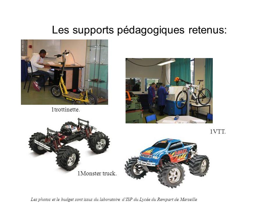 Les supports pédagogiques retenus: Les photos et le budget sont issus du laboratoire dISP du Lycée du Rempart de Marseille 1trottinette.