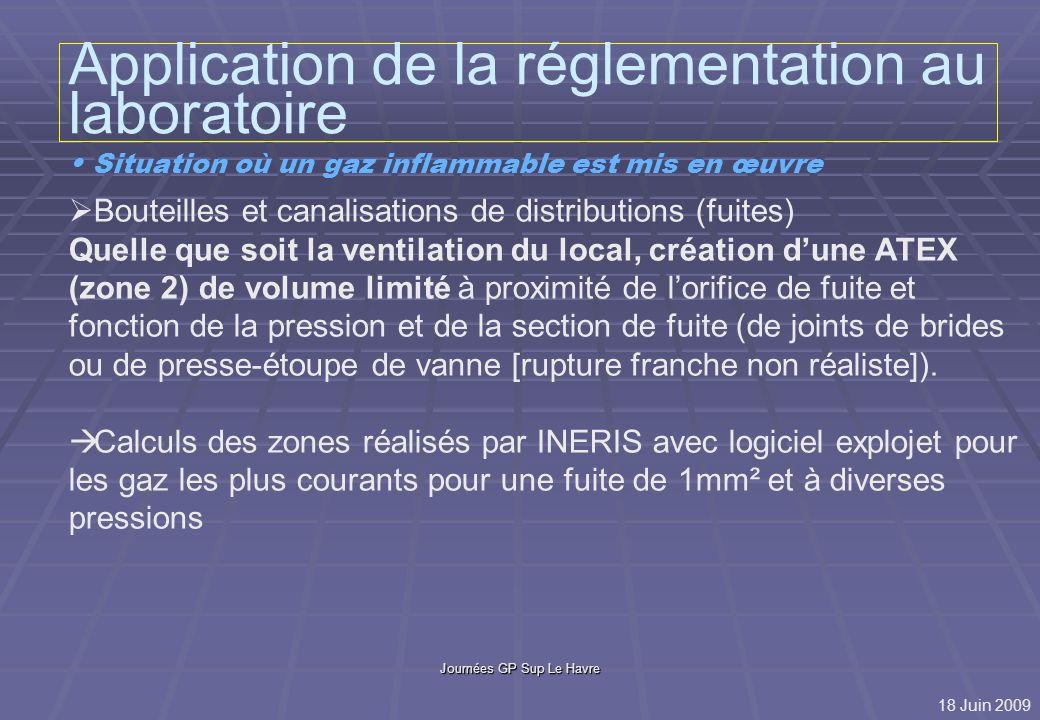 Journées GP Sup Le Havre Application de la réglementation au laboratoire Résultats 18 Juin 2009