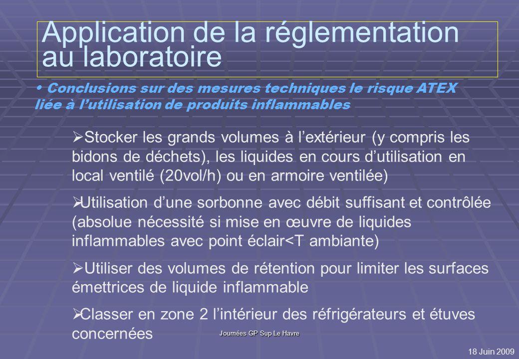 Journées GP Sup Le Havre Application de la réglementation au laboratoire Situation où un gaz inflammable est mis en œuvre Bouteilles et canalisations de distributions (fuites) Quelle que soit la ventilation du local, création dune ATEX (zone 2) de volume limité à proximité de lorifice de fuite et fonction de la pression et de la section de fuite (de joints de brides ou de presse-étoupe de vanne [rupture franche non réaliste]).