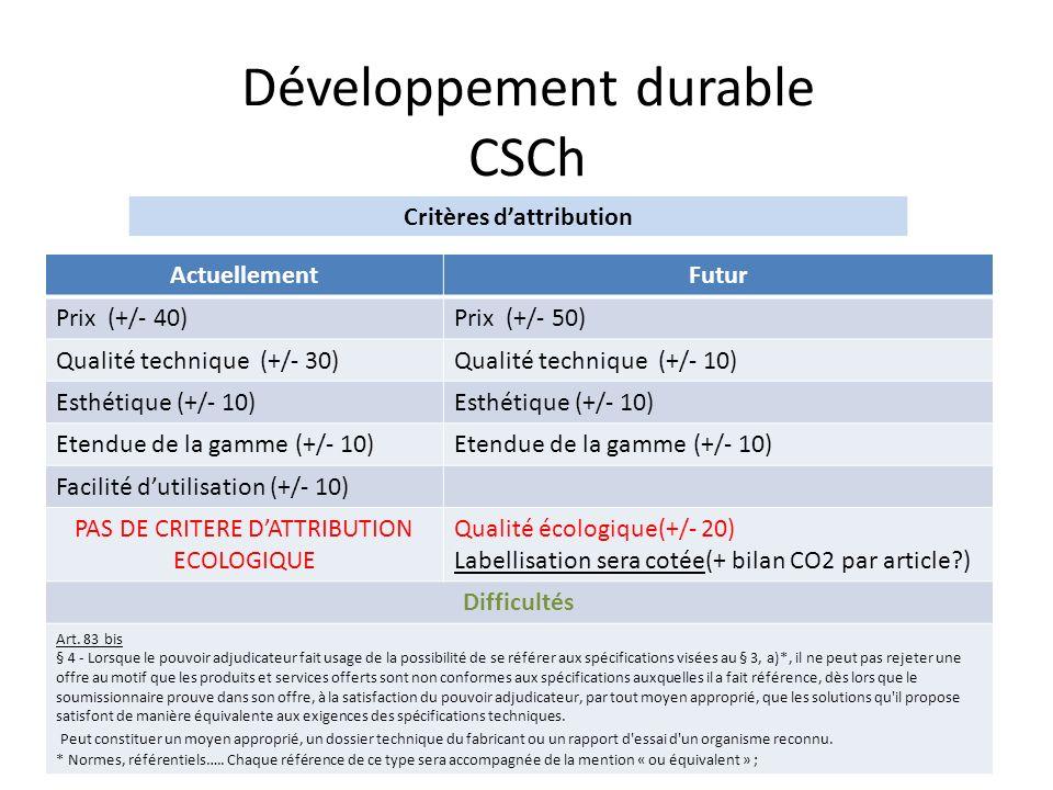 Développement durable CSCh ActuellementFutur Prix (+/- 40)Prix (+/- 50) Qualité technique (+/- 30)Qualité technique (+/- 10) Esthétique (+/- 10) Etend