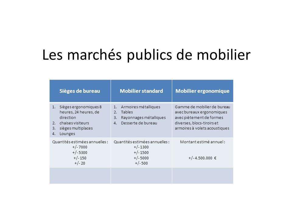 Les marchés publics de mobilier Sièges de bureauMobilier standardMobilier ergonomique 1.Sièges ergonomiques 8 heures, 24 heures, de direction 2.chaise