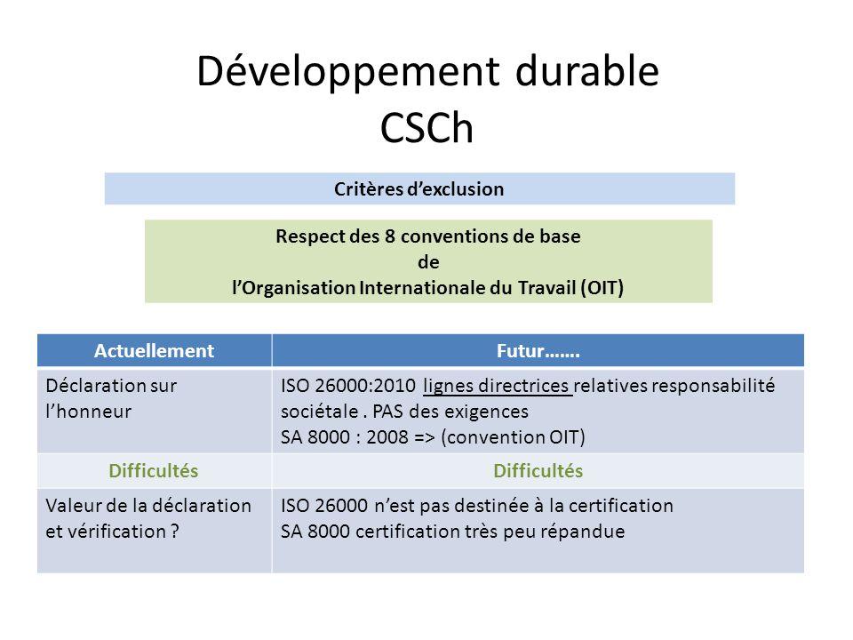 Développement durable CSCh ActuellementFutur……. Déclaration sur lhonneur ISO 26000:2010 lignes directrices relatives responsabilité sociétale. PAS des
