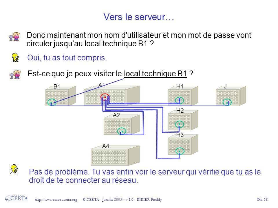 http://www.reseaucerta.org © CERTA - janvier 2005 – v 1.0 - DIDIER FreddyDia 18 Vers le serveur… Donc maintenant mon nom d utilisateur et mon mot de passe vont circuler jusquau local technique B1 .