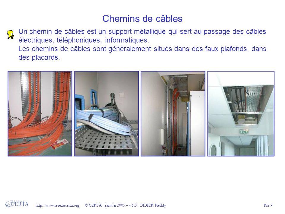 http://www.reseaucerta.org © CERTA - janvier 2005 – v 1.0 - DIDIER FreddyDia 10 Au deuxième étage… Lensemble des câbles suit un chemin de câbles, puis rentre dans la salle A1-210.