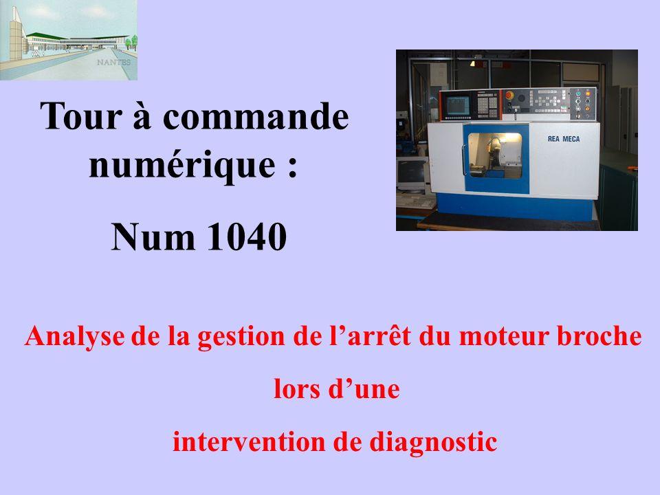 Tour à commande numérique : Num 1040 Analyse de la gestion de larrêt du moteur broche lors dune intervention de diagnostic