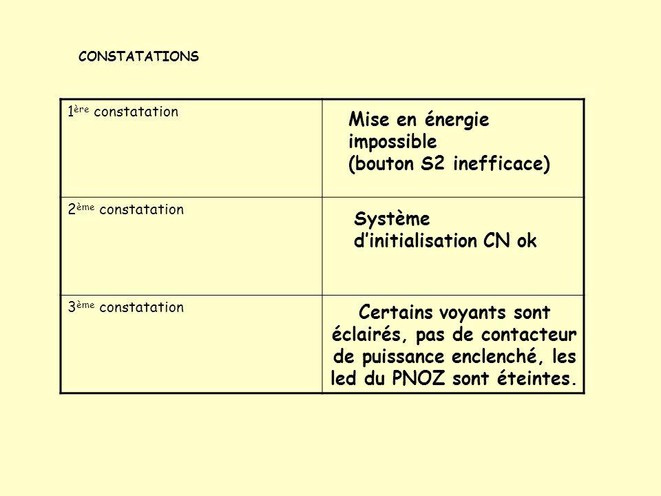 1 ère constatation 2 ème constatation 3 ème constatation CONSTATATIONS Mise en énergie impossible (bouton S2 inefficace) Système dinitialisation CN ok
