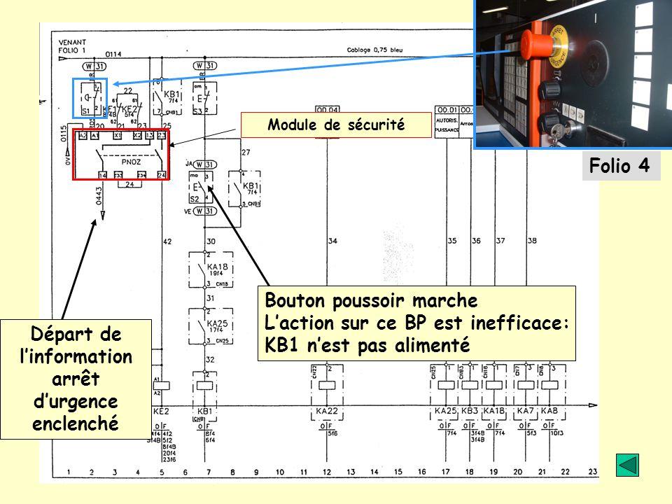 Folio 4 Départ de linformation arrêt durgence enclenché Bouton poussoir marche Laction sur ce BP est inefficace: KB1 nest pas alimenté Module de sécur