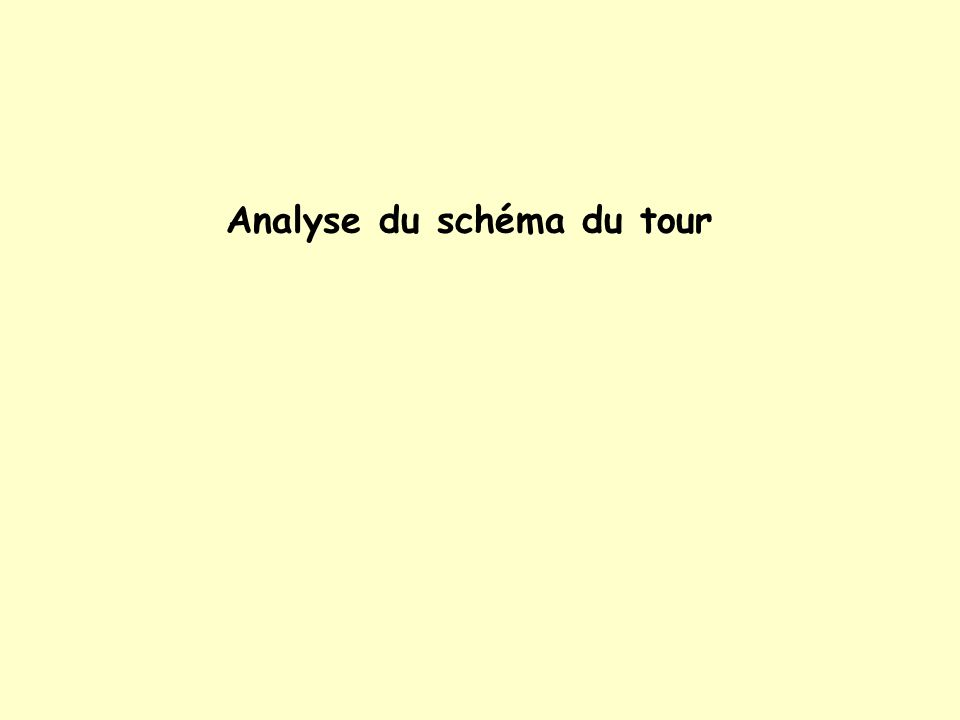 Analyse du schéma du tour