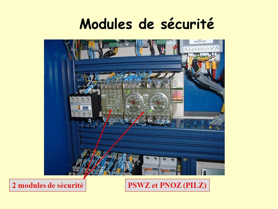 Modules de sécurité 2 modules de sécurité PSWZ et PNOZ (PILZ)