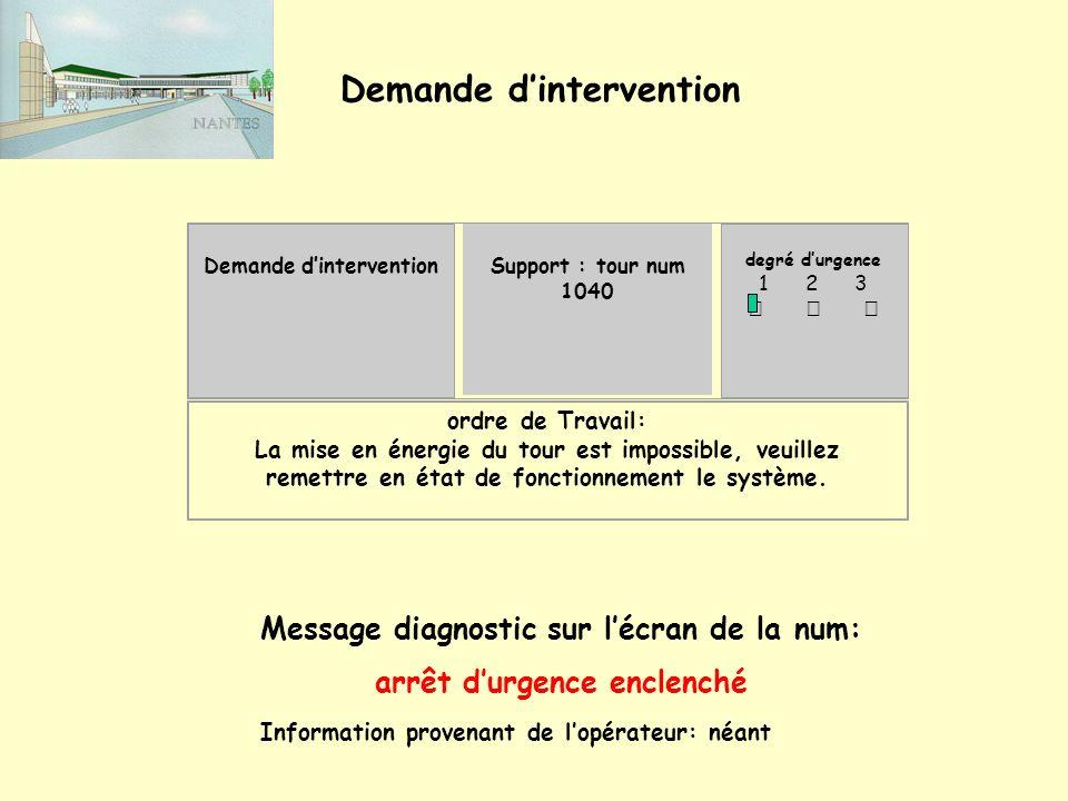 Consignation dun équipement : cas du départ tétrapolaire.