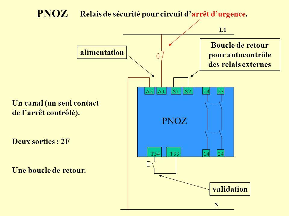 PNOZ A2A1X1X213 14 23 24T33T34 PNOZ L1 N Relais de sécurité pour circuit darrêt durgence. validation Boucle de retour pour autocontrôle des relais ext