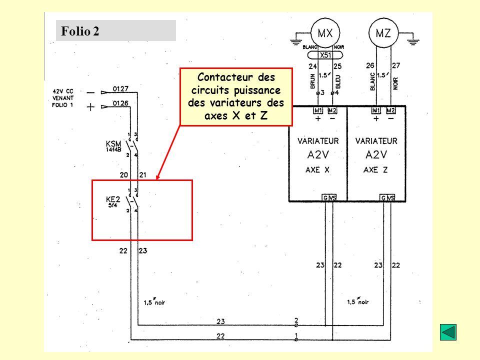 Folio 2 Contacteur des circuits puissance des variateurs des axes X et Z