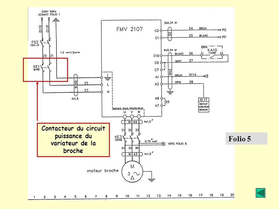 Folio 5 Contacteur du circuit puissance du variateur de la broche