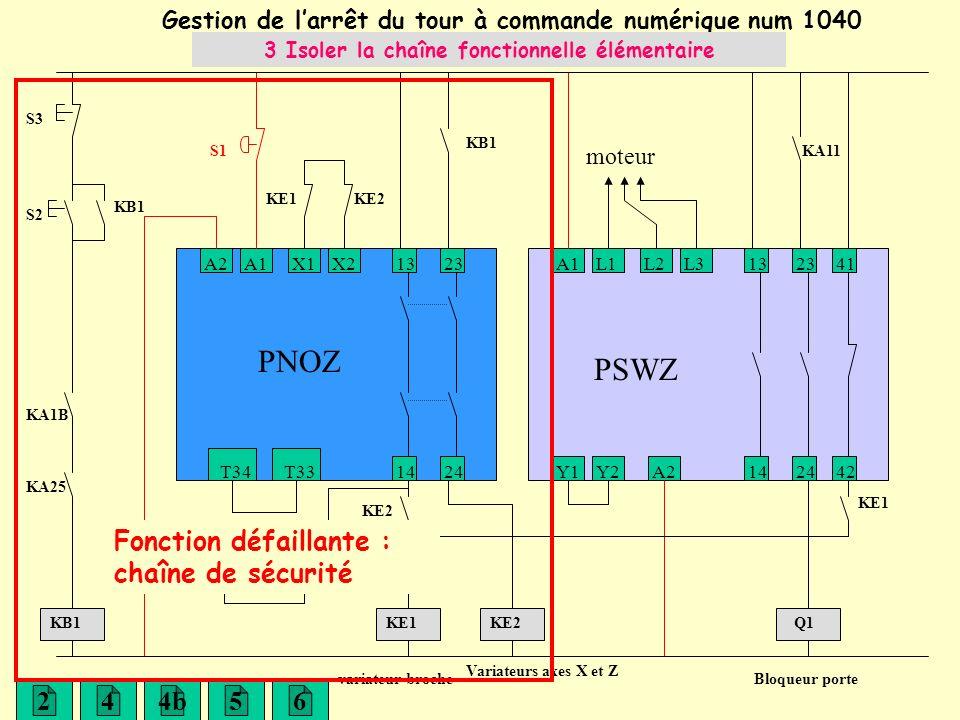 PNOZ+PSWZ A1L1L2L313 14 23 24Y1A2Y242 41 PSWZ A2A1X1X213 14 23 24T33T34 PNOZ KA11 KB1 S1 S3 S2 KB1 KA1B KA25 KE1KE2 Gestion de larrêt du tour à comman