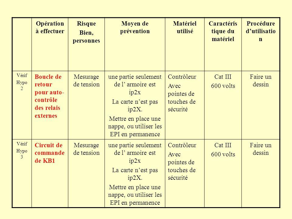 Opération à effectuer Risque Bien, personnes Moyen de prévention Matériel utilisé Caractéris tique du matériel Procédure dutilisatio n Vérif Hypo 2 Bo