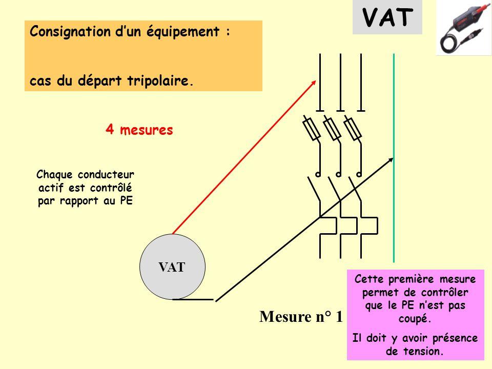 Consignation dun équipement : cas du départ tripolaire. VAT Mesure n° 1 4 mesures VAT Cette première mesure permet de contrôler que le PE nest pas cou