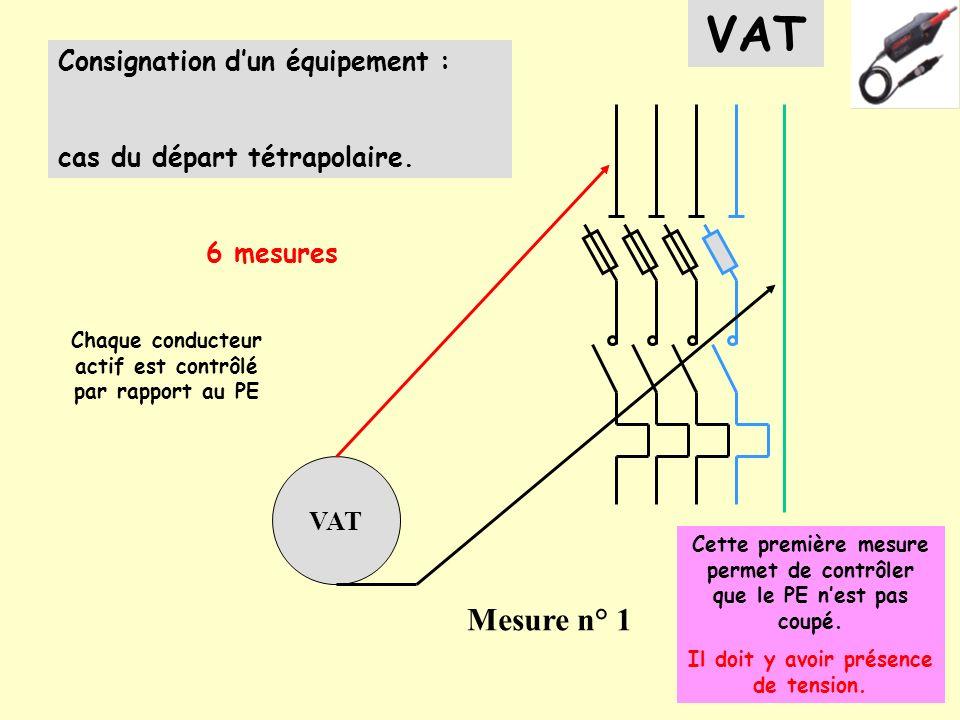 Consignation dun équipement : cas du départ tétrapolaire. VAT Mesure n° 1 6 mesures VAT Cette première mesure permet de contrôler que le PE nest pas c
