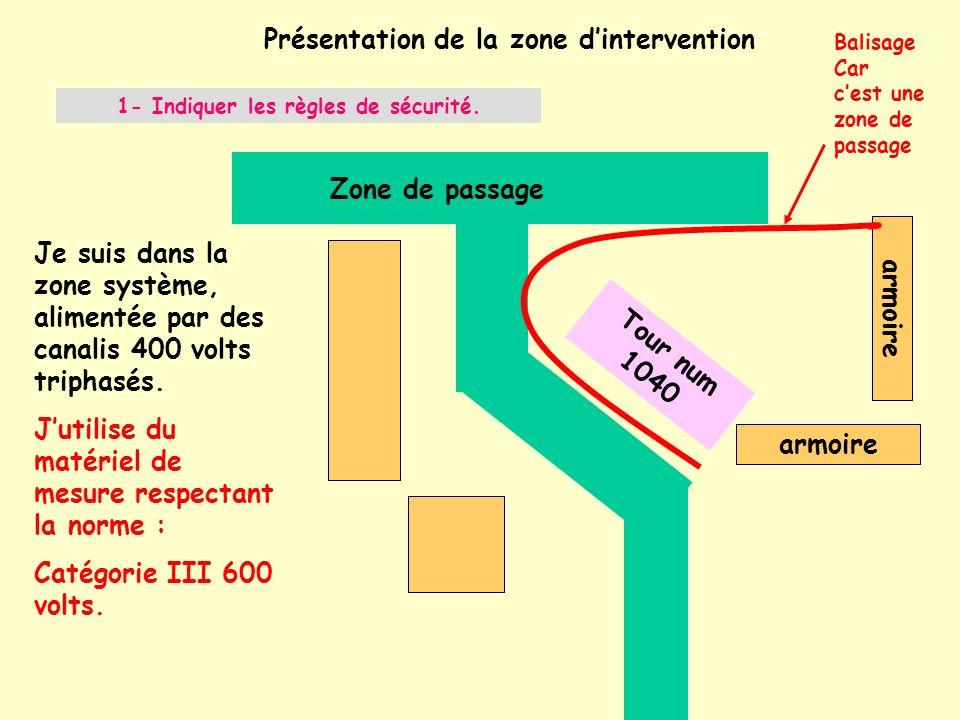 Présentation de la zone dintervention Tour num 1040 armoire Zone de passage armoire Balisage Car cest une zone de passage 1- Indiquer les règles de sé