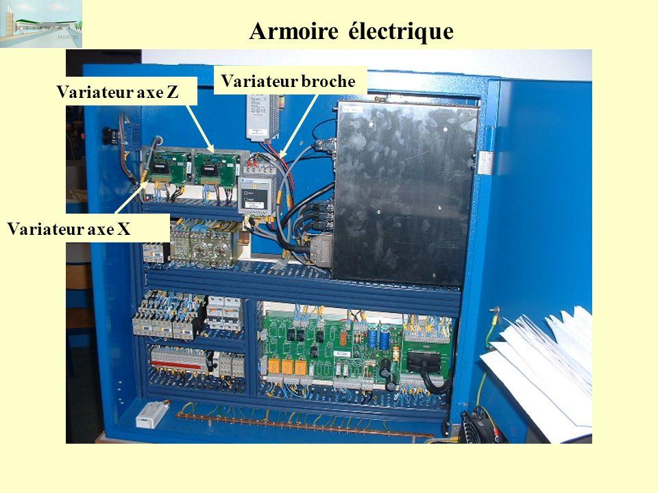 Variateur axe X Variateur axe Z Variateur broche Armoire électrique