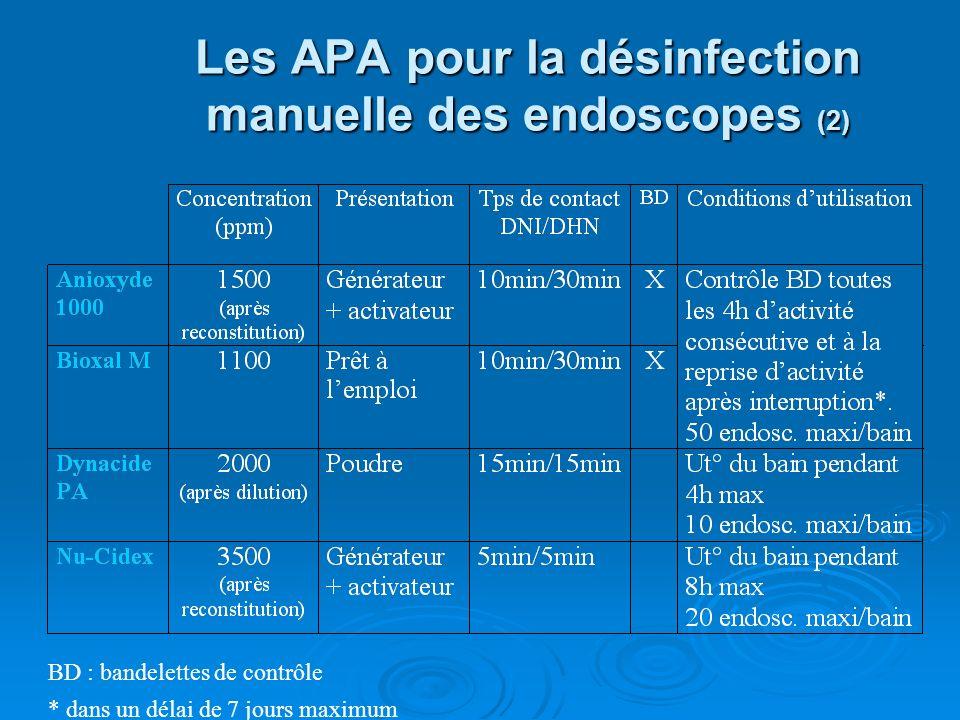 Les APA pour la désinfection manuelle des endoscopes (2) BD : bandelettes de contrôle * dans un délai de 7 jours maximum