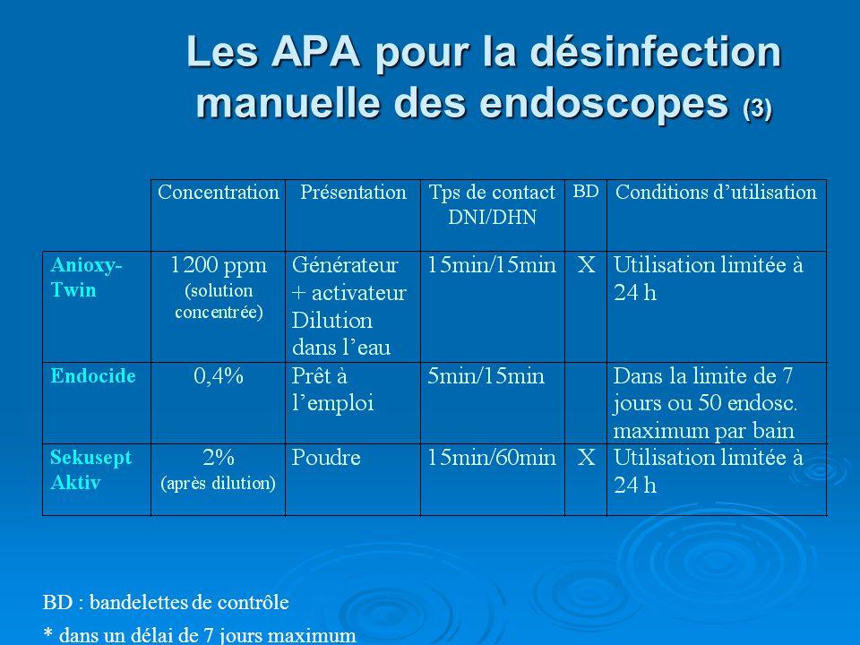 Les APA pour la désinfection manuelle des endoscopes (3) BD : bandelettes de contrôle * dans un délai de 7 jours maximum