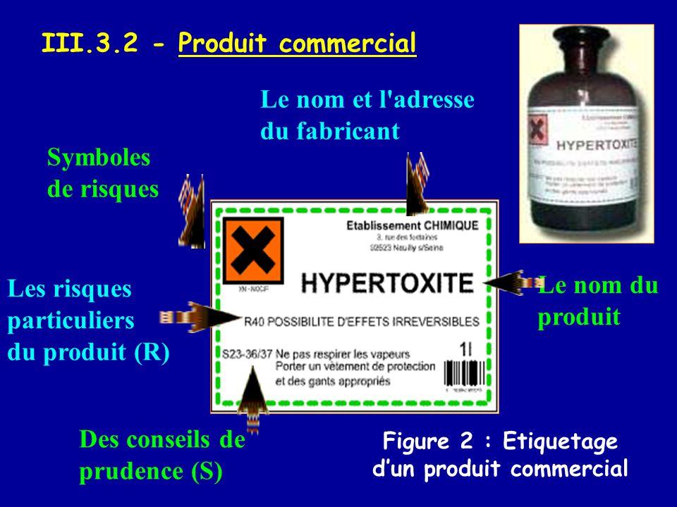 III.3.2 - Produit commercial Symboles de risques Les risques particuliers du produit (R) Le nom et l'adresse du fabricant Le nom du produit Des consei