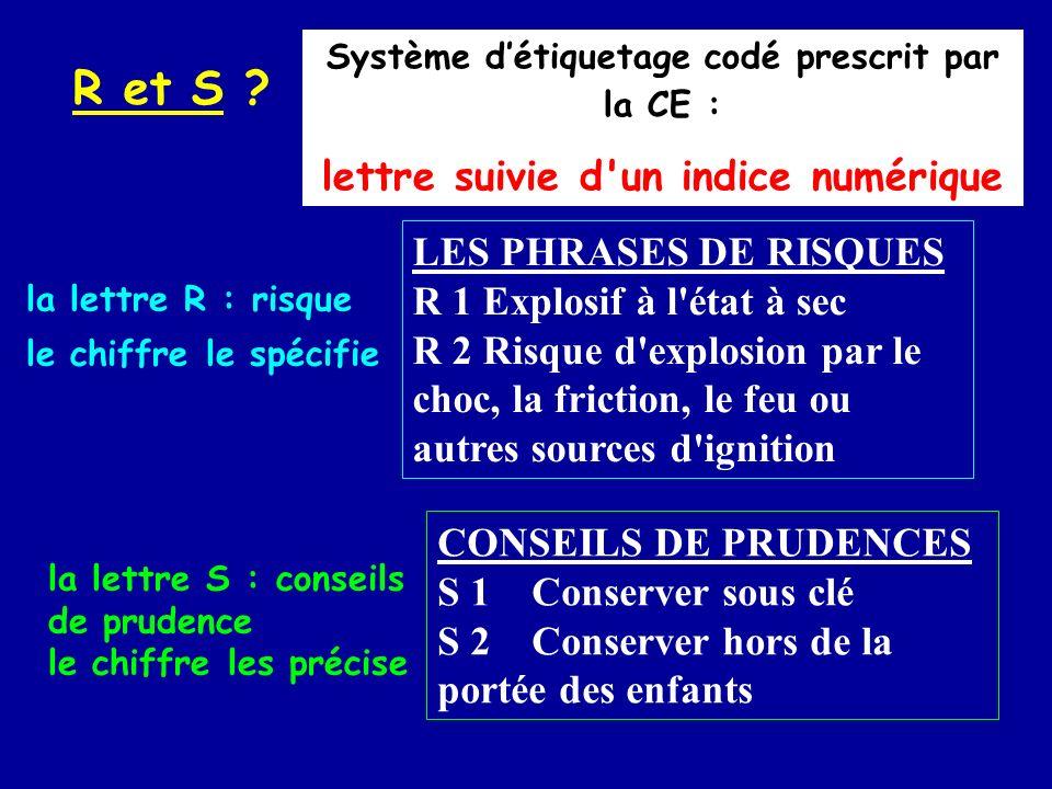 la lettre R : risque le chiffre le spécifie R et S ? Système détiquetage codé prescrit par la CE : lettre suivie d'un indice numérique LES PHRASES DE