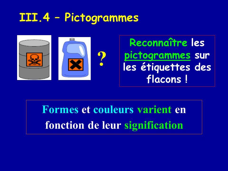 III.4 – Pictogrammes ? Formes et couleurs varient en fonction de leur signification Reconnaître les pictogrammes sur les étiquettes des flacons !