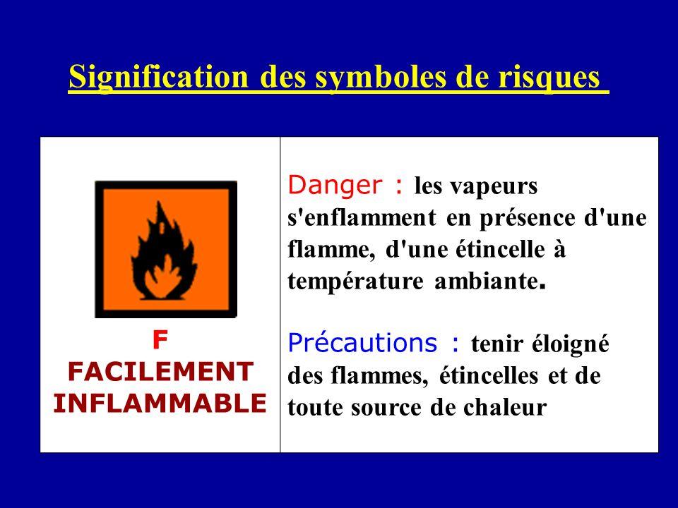 Signification des symboles de risques F FACILEMENT INFLAMMABLE Danger : les vapeurs s'enflamment en présence d'une flamme, d'une étincelle à températu