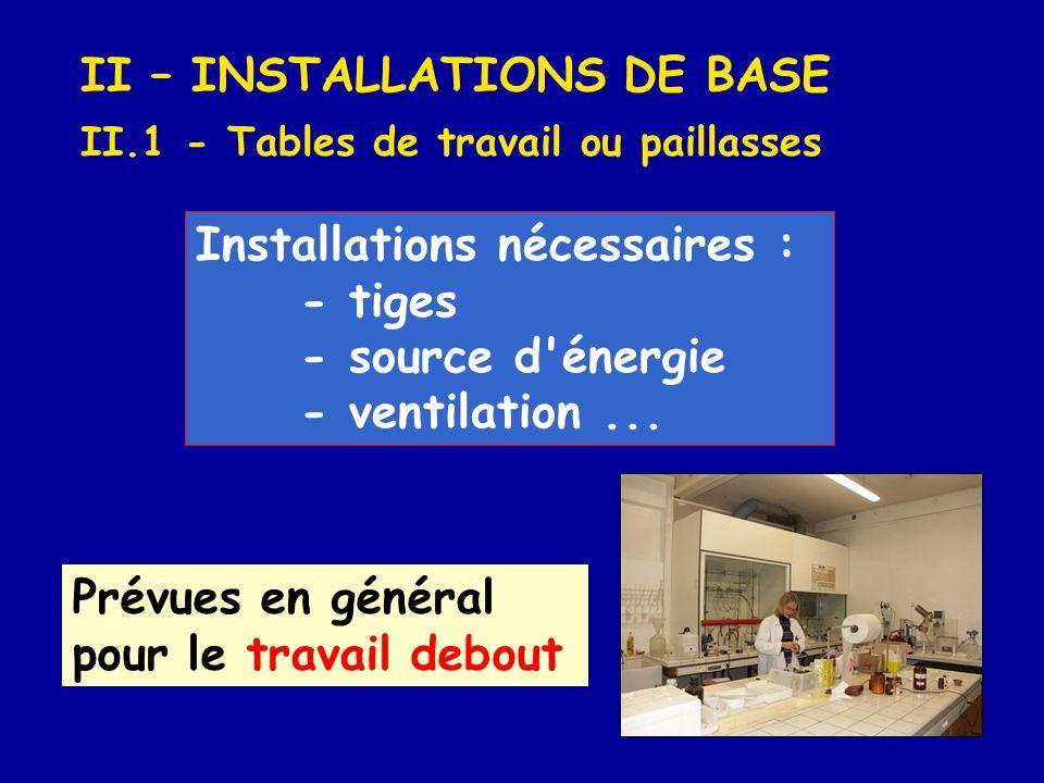 II – INSTALLATIONS DE BASE II.1 - Tables de travail ou paillasses Installations nécessaires : - tiges - source d'énergie - ventilation... Prévues en g