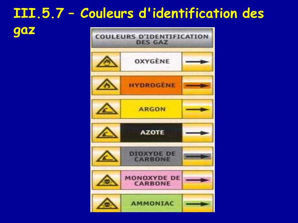 III.5.7 – Couleurs d'identification des gaz