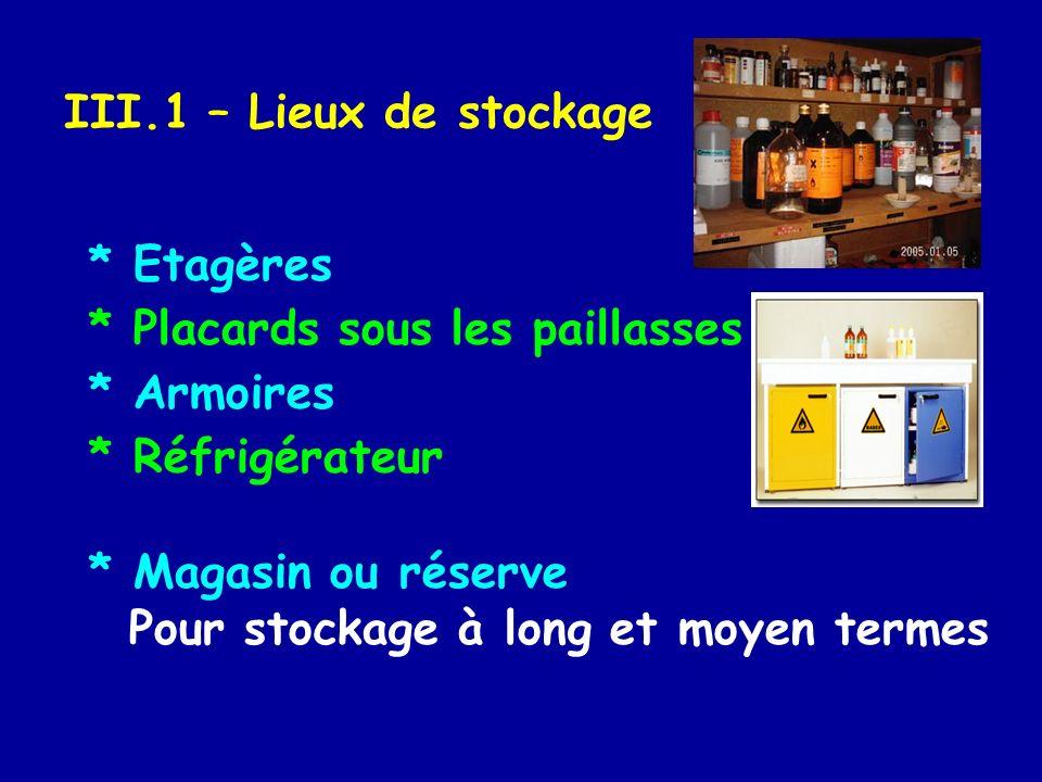 III.1 – Lieux de stockage * Magasin ou réserve Pour stockage à long et moyen termes * Etagères * Placards sous les paillasses * Armoires * Réfrigérate