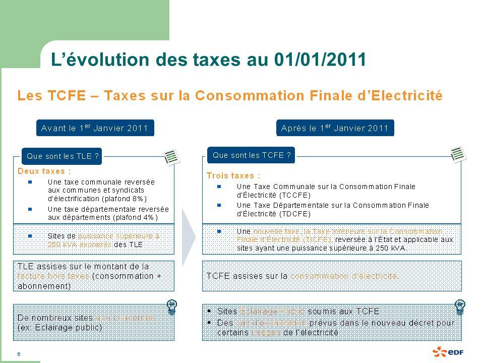 Lévolution des taxes au 01/01/2011